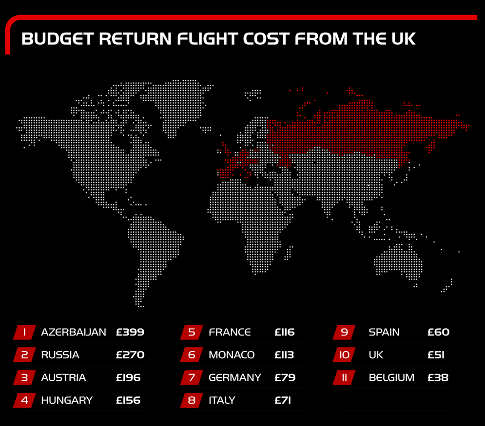 European Grand Prix Flight Prices